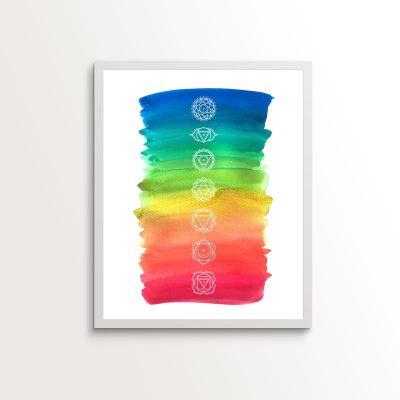 Chakren Farben Poster