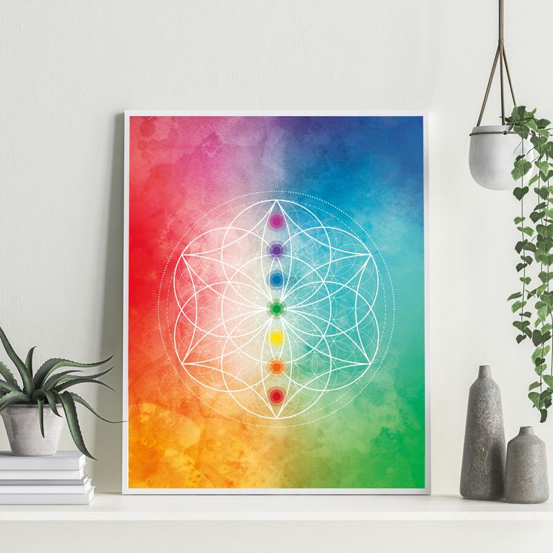 Chakra Symbol Poster