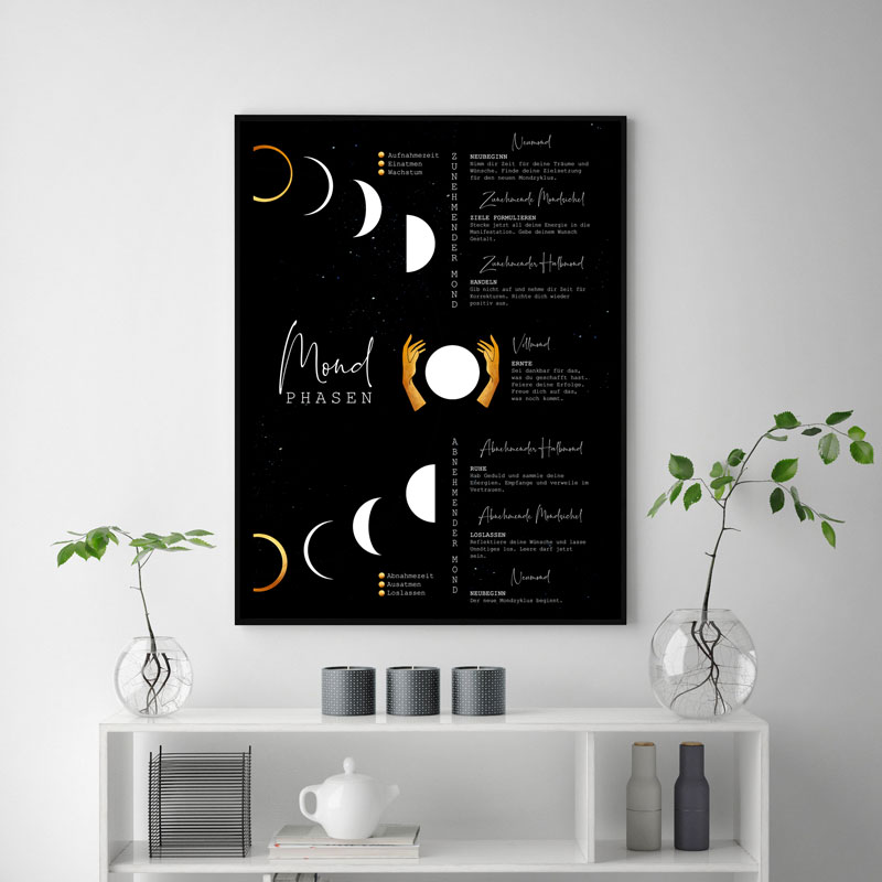 Mondphasen Poster